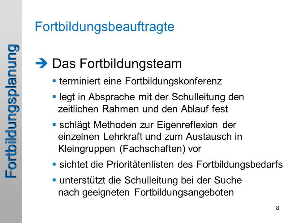 Fortbildungsplanung  Wer.