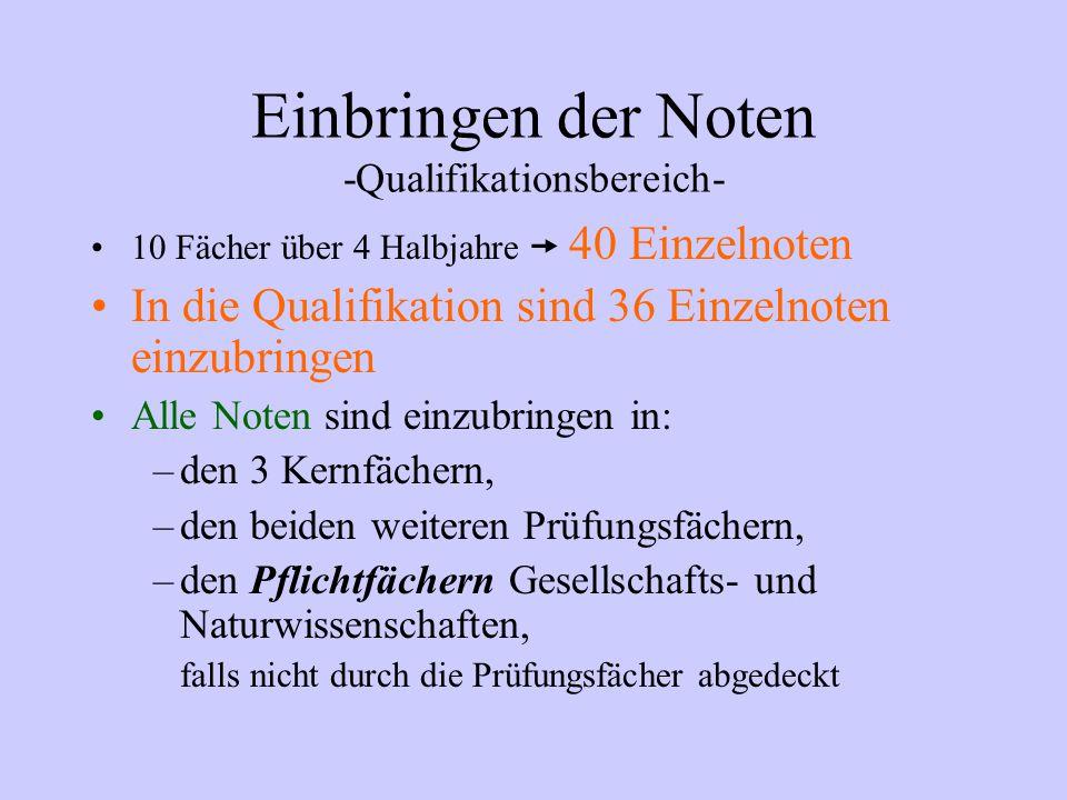 """Gesamtqualifikation-Abiturnote Die Abiturqualifikation setzt sich aus zwei Teilbereichen zusammen: Qualifikationsbereich  """"Vornoten"""" Prüfungsbereich"""