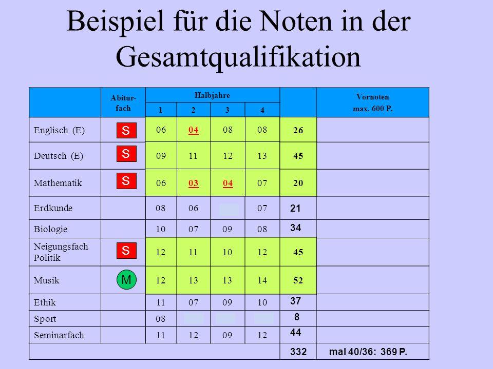 Berechnung der Punktesumme im Qualifikationsbereich Die Punktzahl der Qualifikation im Kursbereich ist die gerundete, mit dem Faktor 40/36 gewichtete Punktsumme der 36 einzubringenden Kursergebnisse (§35 (3)) Hat eine Schüler 36 Kurse mit jeweils 15 Punkten eingebracht, erhält er 540 Punkte.