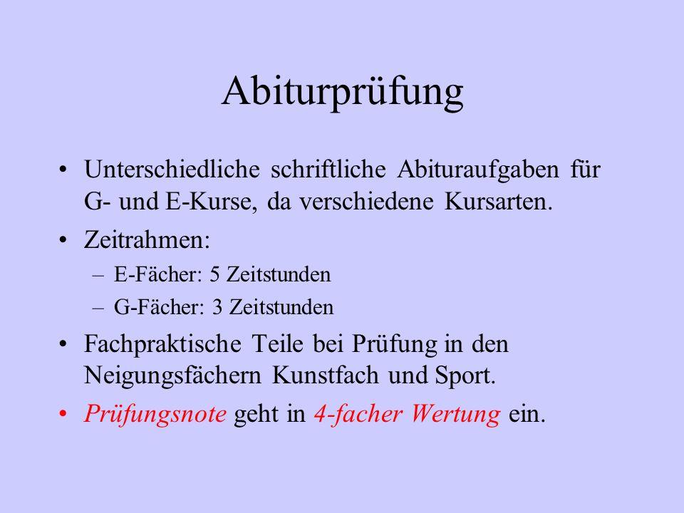 Abitur- fach Halbjahre Vornoten max. 600 P. 1234 Englisch (E)060408 Deutsch (E)09111213 Mathematik06030407 Erdkunde08060307 Biologie10070908 Neigungsf