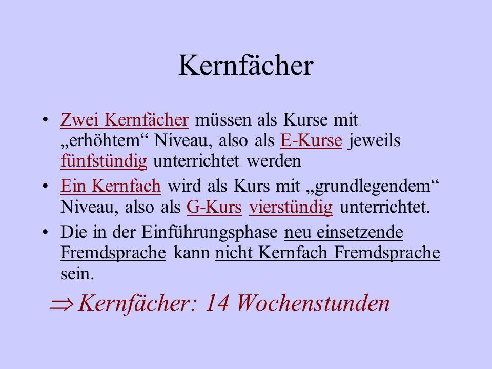 Fächerbelegung Verpflichtend ist die Belegung von genau 10 Fächern 1. Kernfach Deutsch 2. Kernfach Fremdsprache 3. Kernfach Mathematik 4. Grundfach Na