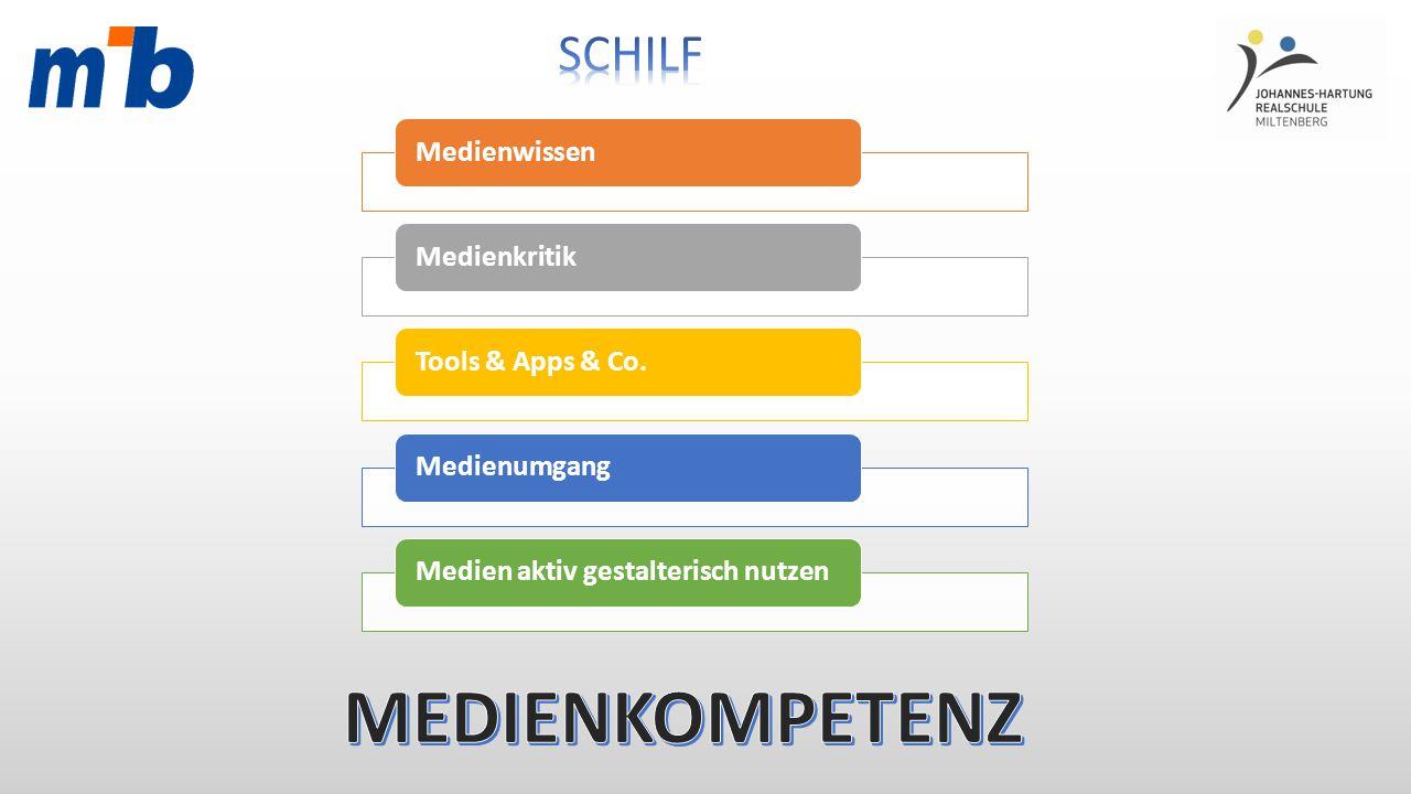 MedienwissenMedienkritikTools & Apps & Co.MedienumgangMedien aktiv gestalterisch nutzen
