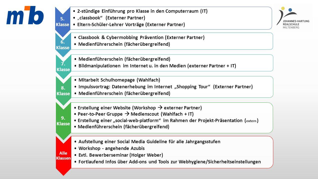 """2-stündige Einführung pro Klasse in den Computerraum (IT) """"classbook (Externer Partner) Eltern-Schüler-Lehrer Vorträge (Externer Partner) 5."""