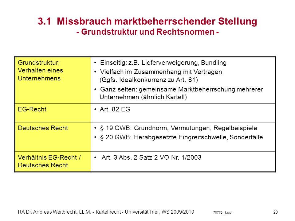 RA Dr. Andreas Weitbrecht, LL.M. - Kartellrecht - Universität Trier, WS 2009/2010 70773_1.ppt 3.1 Missbrauch marktbeherrschender Stellung - Grundstruk