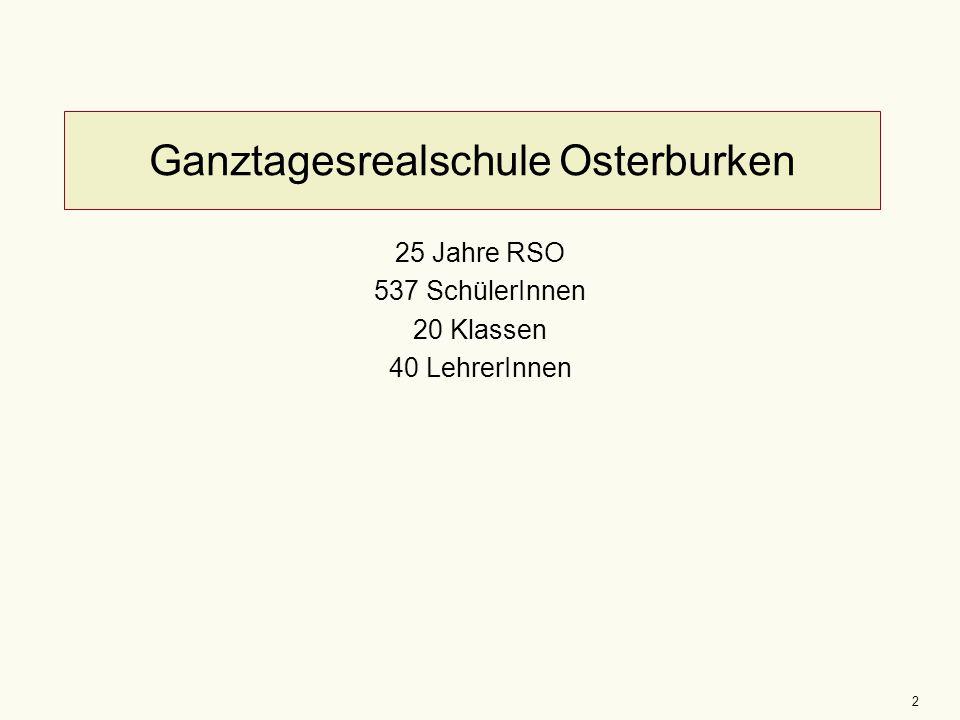 2 Ganztagesrealschule Osterburken 25 Jahre RSO 537 SchülerInnen 20 Klassen 40 LehrerInnen