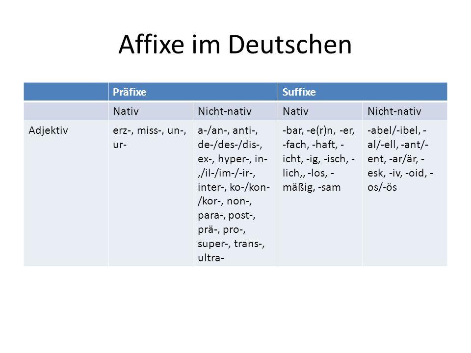Affixe im Deutschen PräfixeSuffixe NativNicht-nativNativNicht-nativ Adjektiverz-, miss-, un-, ur- a-/an-, anti-, de-/des-/dis-, ex-, hyper-, in-,/il-/im-/-ir-, inter-, ko-/kon- /kor-, non-, para-, post-, prä-, pro-, super-, trans-, ultra- -bar, -e(r)n, -er, -fach, -haft, - icht, -ig, -isch, - lich,, -los, - mäßig, -sam -abel/-ibel, - al/-ell, -ant/- ent, -ar/är, - esk, -iv, -oid, - os/-ös