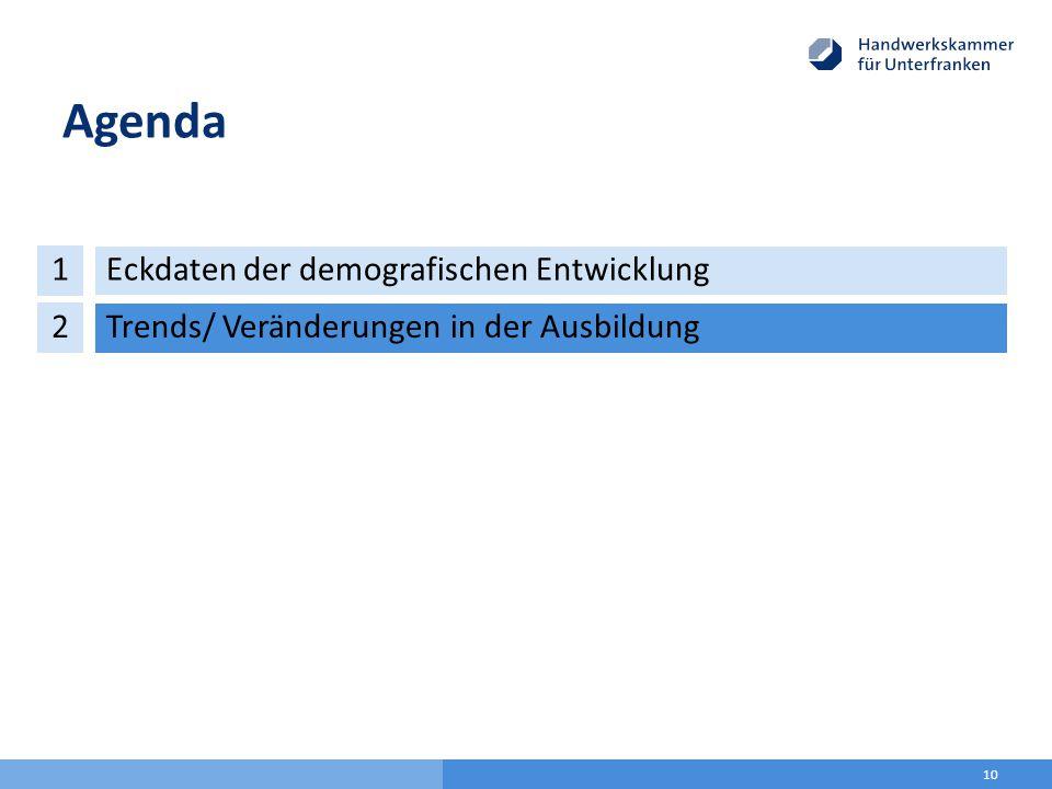 Eckdaten der demografischen Entwicklung 1 Trends/ Veränderungen in der Ausbildung 2 Agenda 10