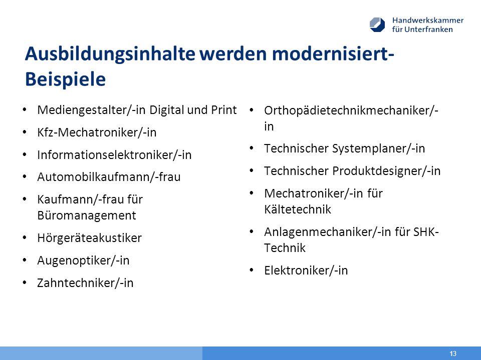 Ausbildungsinhalte werden modernisiert- Beispiele 13 Mediengestalter/-in Digital und Print Kfz-Mechatroniker/-in Informationselektroniker/-in Automobilkaufmann/-frau Kaufmann/-frau für Büromanagement Hörgeräteakustiker Augenoptiker/-in Zahntechniker/-in Orthopädietechnikmechaniker/- in Technischer Systemplaner/-in Technischer Produktdesigner/-in Mechatroniker/-in für Kältetechnik Anlagenmechaniker/-in für SHK- Technik Elektroniker/-in
