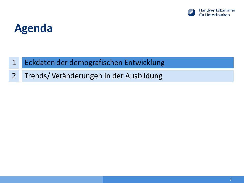 Eckdaten der demografischen Entwicklung 1 Trends/ Veränderungen in der Ausbildung 2 Agenda 2