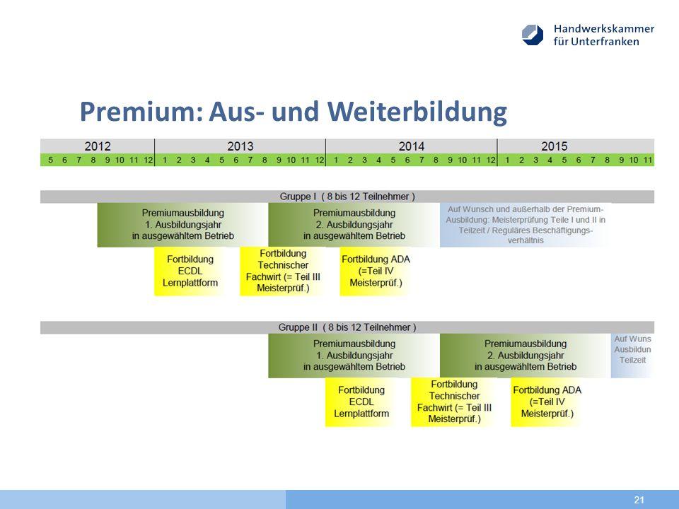 Premium: Aus- und Weiterbildung gleichzeitig 21