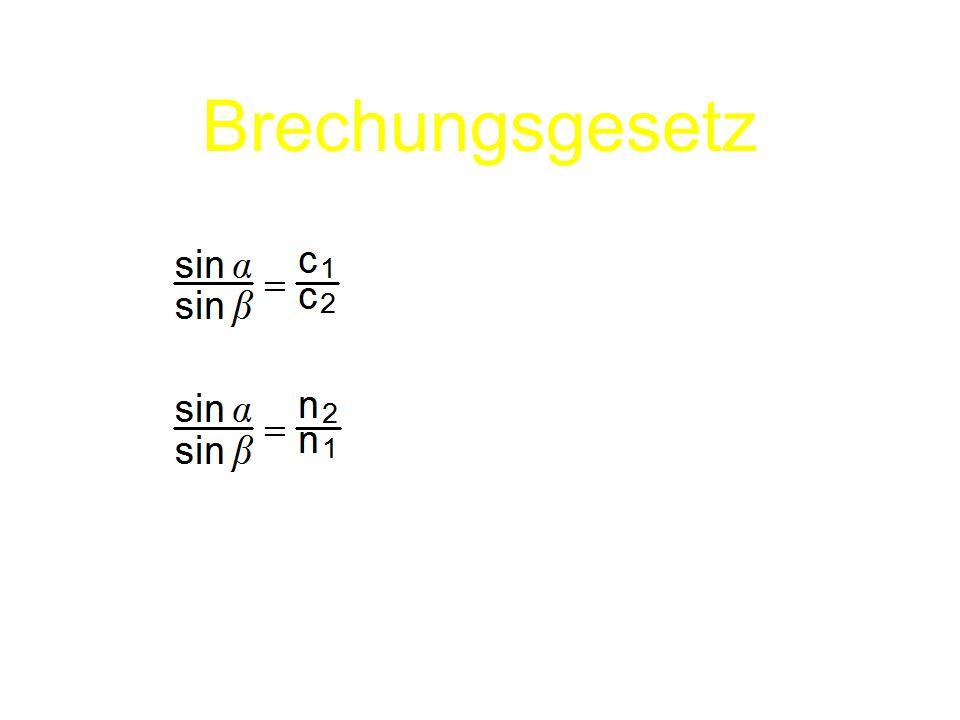 Brechungsgesetz c 1, c 2... Lichtgeschwindigkeiten n 1, n 2... Brechungsindizes