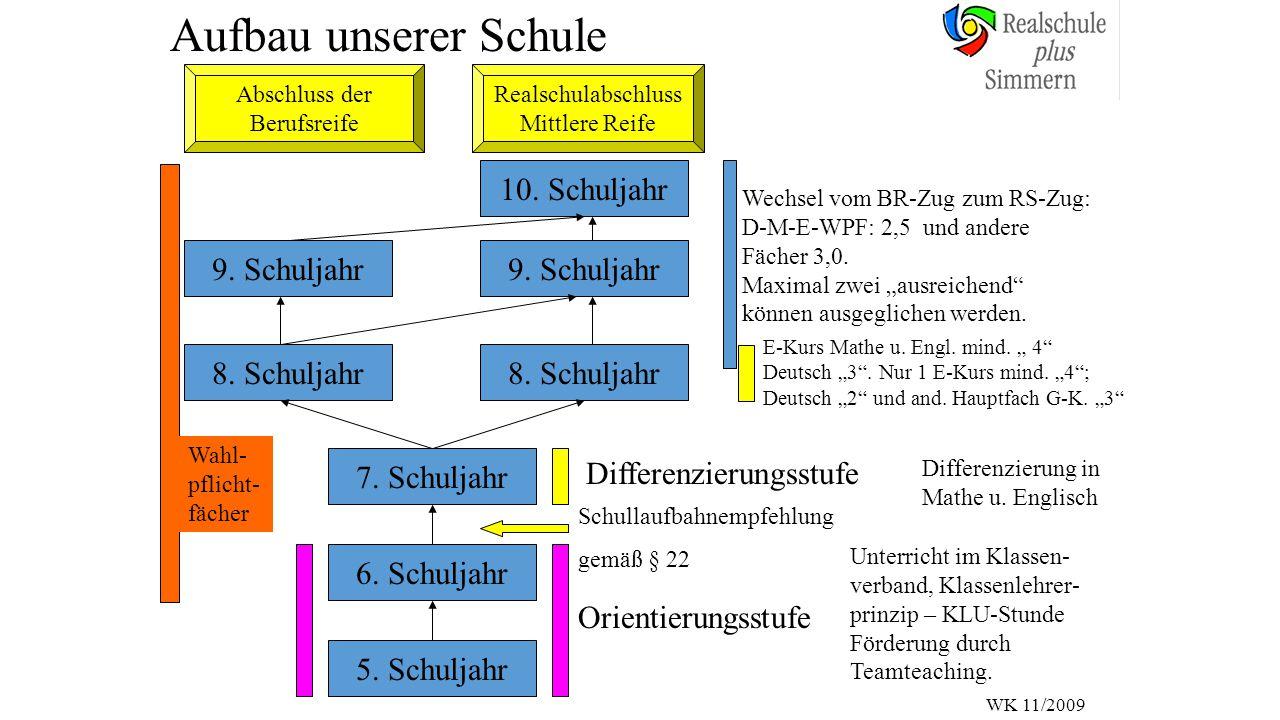 Realschule plus Simmern Informationen zur Schullaufbahn Themen: 1.Einteilung in Grund- und Erweiterungskurse am Ende der Klassenstufe 6 2.Einstufung i