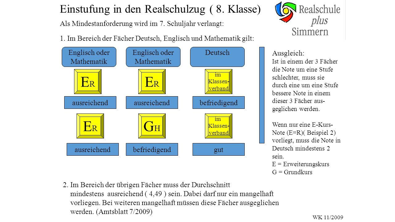 Einstufung in den Realschulzug ( 8.Klasse) Als Mindestanforderung wird im 7.