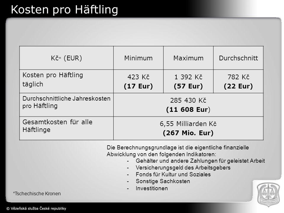Kč * (EUR)MinimumMaximumDurchschnitt Kosten pro Häftling täglich 423 Kč (17 Eur) 1 392 Kč (57 Eur) 782 Kč (22 Eur) Durchschnittliche Jahreskosten pro