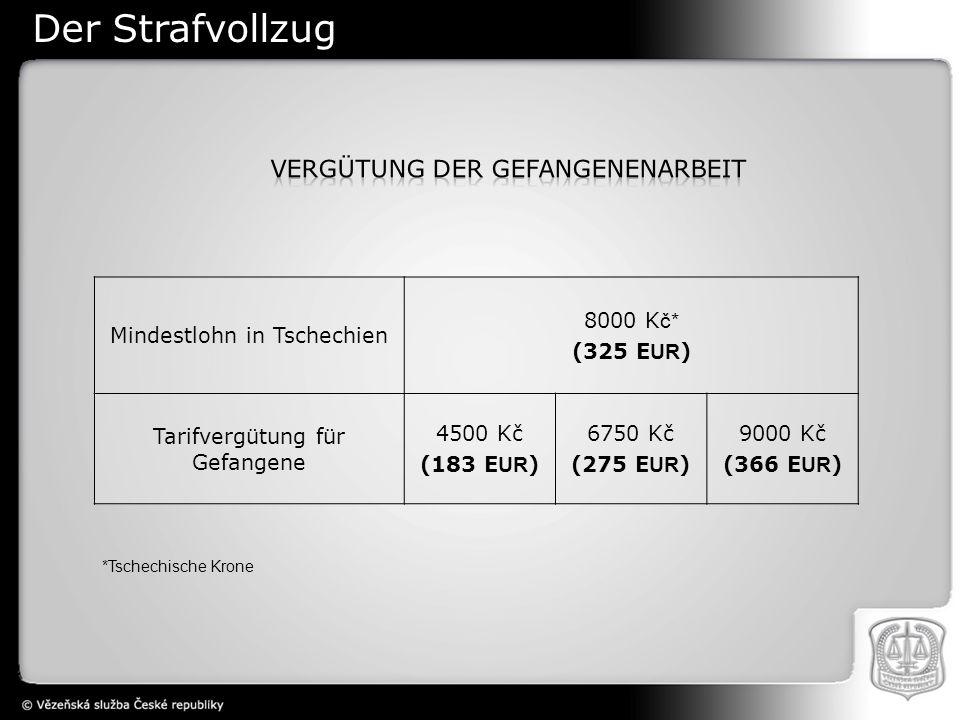 Mindestlohn in Tschechien 8000 K č* (325 E UR ) Tarifvergütung für Gefangene 4500 Kč (183 E UR ) 6750 Kč (275 E UR ) 9000 Kč (366 E UR ) *Tschechische Krone Der Strafvollzug