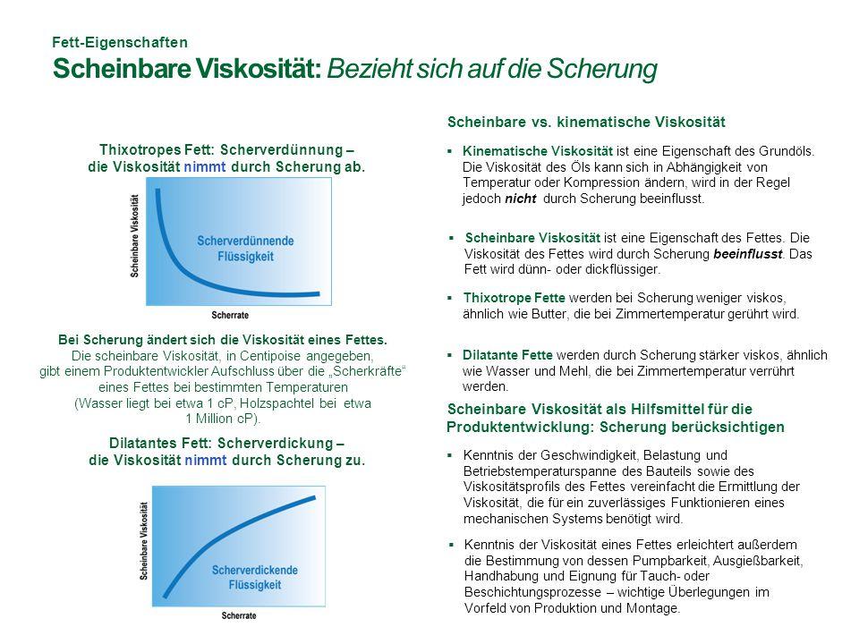 Fett-Eigenschaften Scheinbare Viskosität: Bezieht sich auf die Scherung Scheinbare vs.