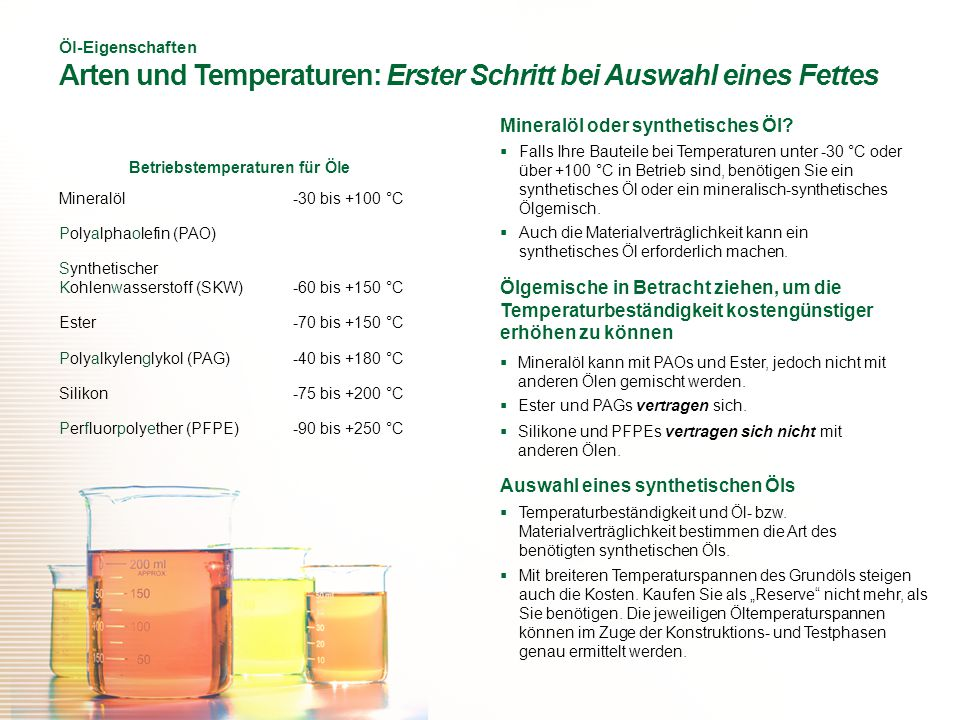 Mineralöl -30 bis +100 °C Polyalphaolefin (PAO) Synthetischer Kohlenwasserstoff (SKW)-60 bis +150 °C Ester-70 bis +150 °C Polyalkylenglykol (PAG)-40 bis +180 °C Silikon-75 bis +200 °C Perfluorpolyether (PFPE)-90 bis +250 °C Betriebstemperaturen für Öle Öl-Eigenschaften Arten und Temperaturen: Erster Schritt bei Auswahl eines Fettes  Mit breiteren Temperaturspannen des Grundöls steigen auch die Kosten.