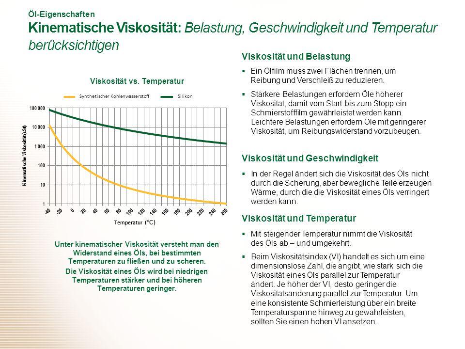 Öl-Eigenschaften Kinematische Viskosität: Belastung, Geschwindigkeit und Temperatur berücksichtigen Unter kinematischer Viskosität versteht man den Widerstand eines Öls, bei bestimmten Temperaturen zu fließen und zu scheren.