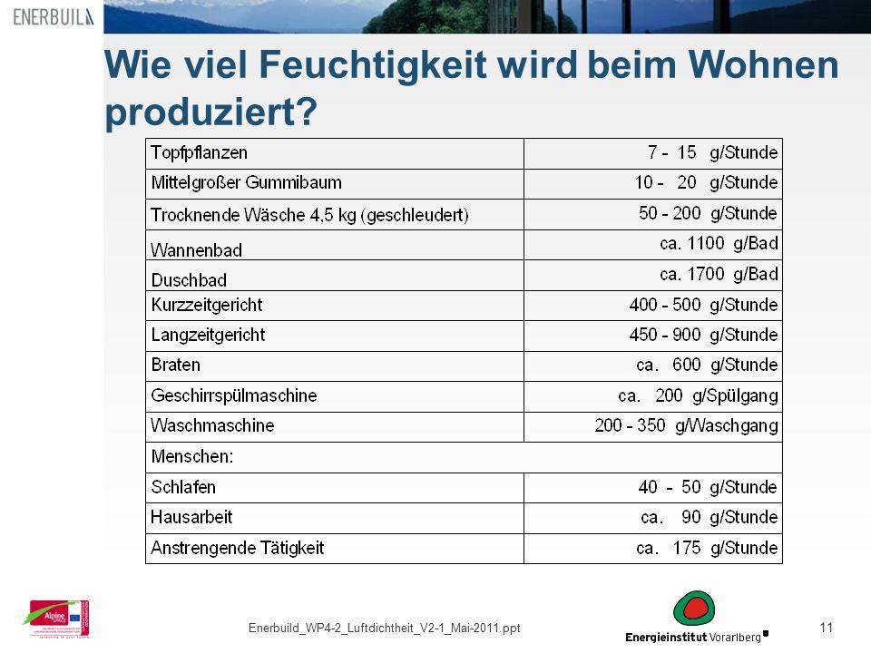11 Wie viel Feuchtigkeit wird beim Wohnen produziert? Enerbuild_WP4-2_Luftdichtheit_V2-1_Mai-2011.ppt