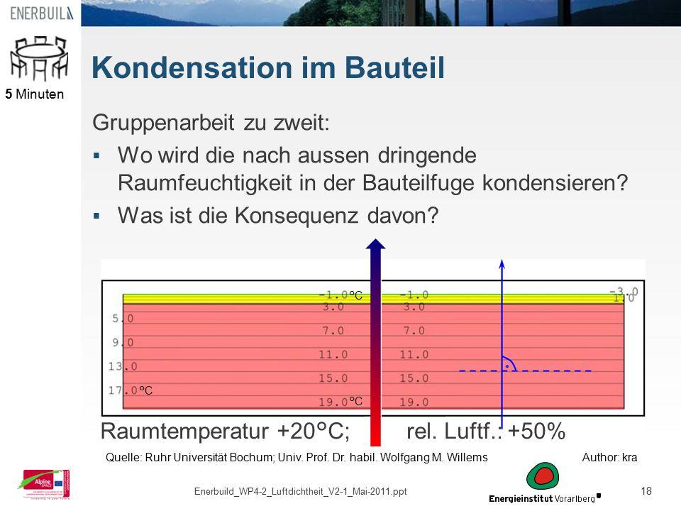 18 Kondensation im Bauteil Quelle: Ruhr Universität Bochum; Univ. Prof. Dr. habil. Wolfgang M. WillemsAuthor: kra Gruppenarbeit zu zweit:  Wo wird di