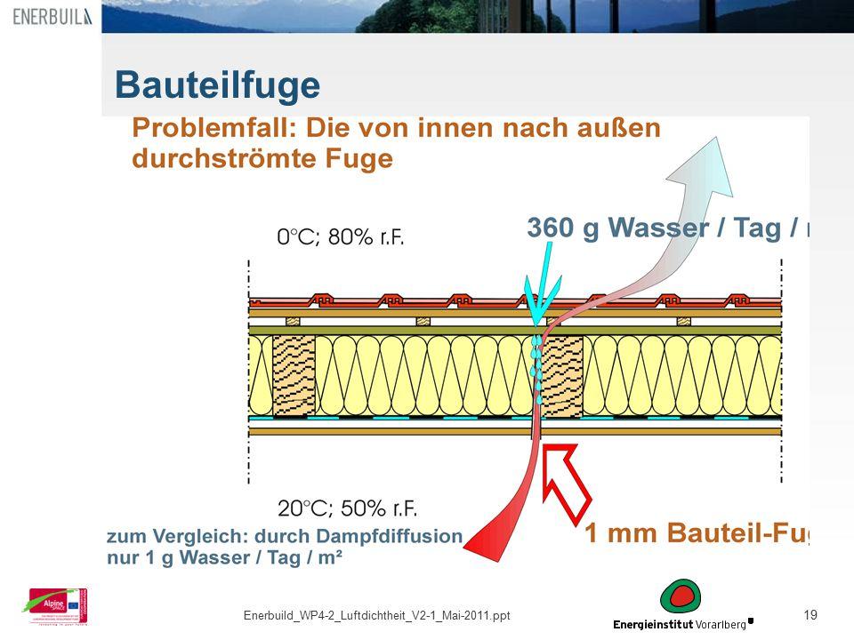 19 Bauteilfuge Enerbuild_WP4-2_Luftdichtheit_V2-1_Mai-2011.ppt