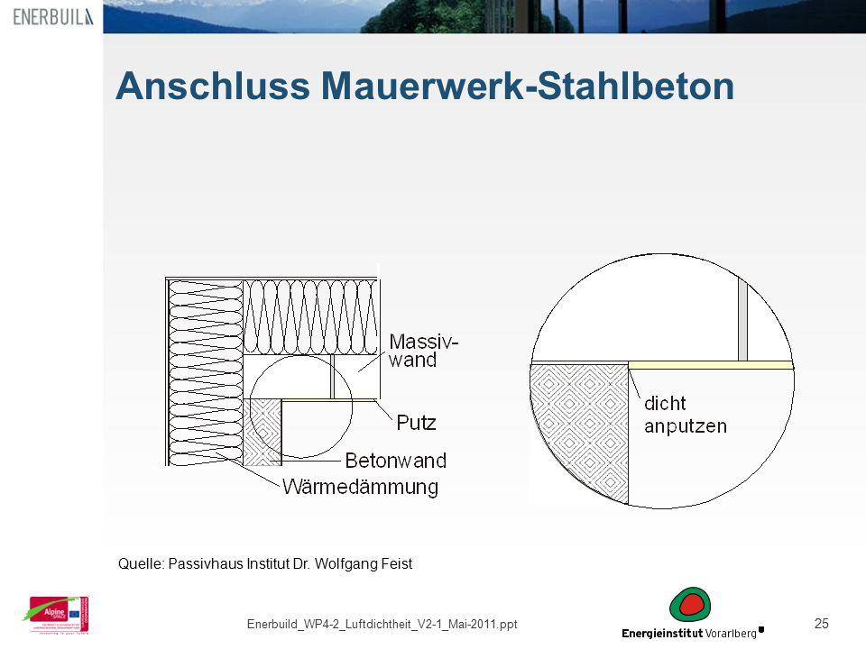 25 Anschluss Mauerwerk-Stahlbeton Quelle: Passivhaus Institut Dr. Wolfgang Feist Enerbuild_WP4-2_Luftdichtheit_V2-1_Mai-2011.ppt