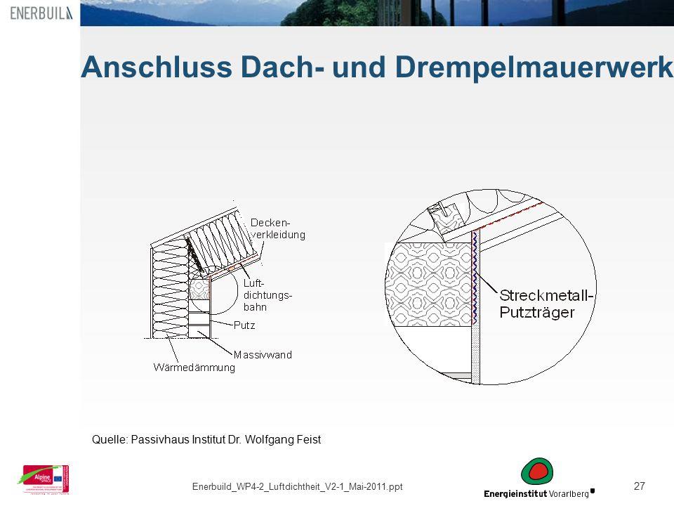 27 Quelle: Passivhaus Institut Dr. Wolfgang Feist Anschluss Dach- und Drempelmauerwerk Enerbuild_WP4-2_Luftdichtheit_V2-1_Mai-2011.ppt