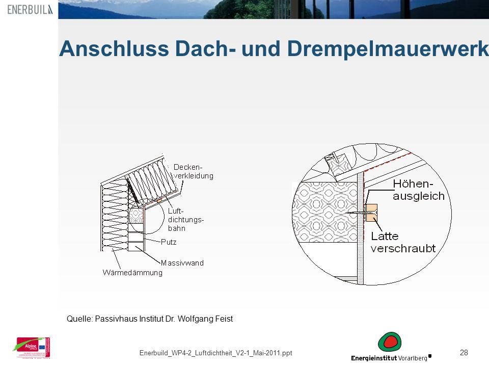 28 Anschluss Dach- und Drempelmauerwerk Quelle: Passivhaus Institut Dr. Wolfgang Feist Enerbuild_WP4-2_Luftdichtheit_V2-1_Mai-2011.ppt