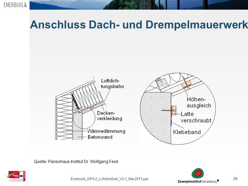 29 Quelle: Passivhaus Institut Dr. Wolfgang Feist Anschluss Dach- und Drempelmauerwerk Enerbuild_WP4-2_Luftdichtheit_V2-1_Mai-2011.ppt