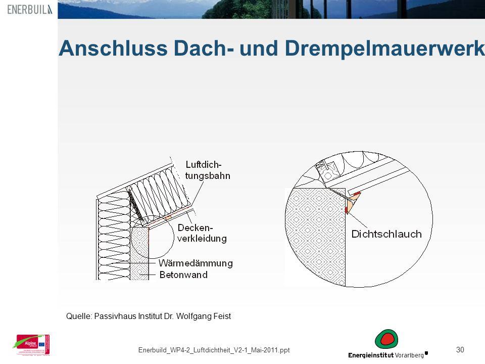 30 Anschluss Dach- und Drempelmauerwerk Quelle: Passivhaus Institut Dr. Wolfgang Feist Enerbuild_WP4-2_Luftdichtheit_V2-1_Mai-2011.ppt