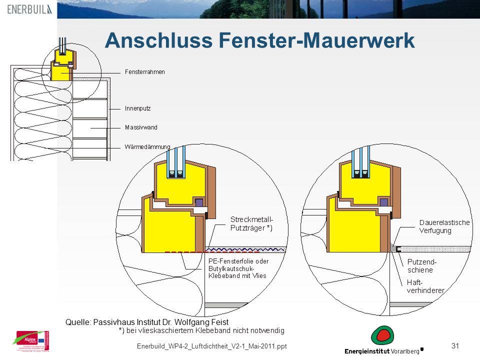 31 Anschluss Fenster-Mauerwerk Quelle: Passivhaus Institut Dr. Wolfgang Feist Enerbuild_WP4-2_Luftdichtheit_V2-1_Mai-2011.ppt