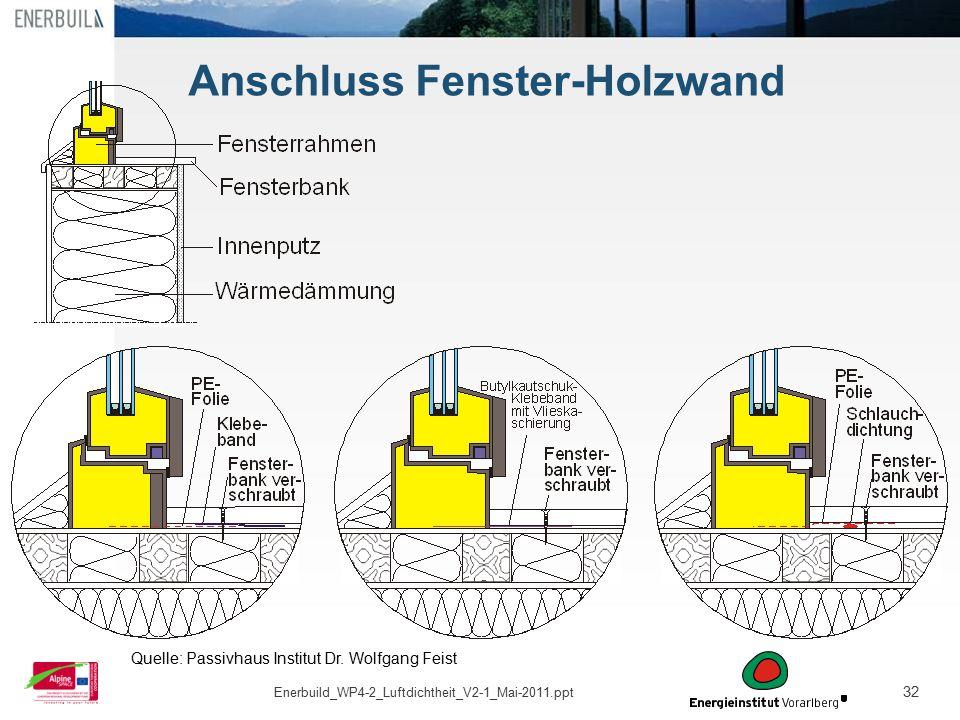 32 Anschluss Fenster-Holzwand Quelle: Passivhaus Institut Dr. Wolfgang Feist Enerbuild_WP4-2_Luftdichtheit_V2-1_Mai-2011.ppt