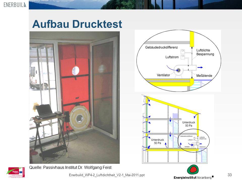 33 Aufbau Drucktest Quelle: Passivhaus Institut Dr. Wolfgang Feist Enerbuild_WP4-2_Luftdichtheit_V2-1_Mai-2011.ppt