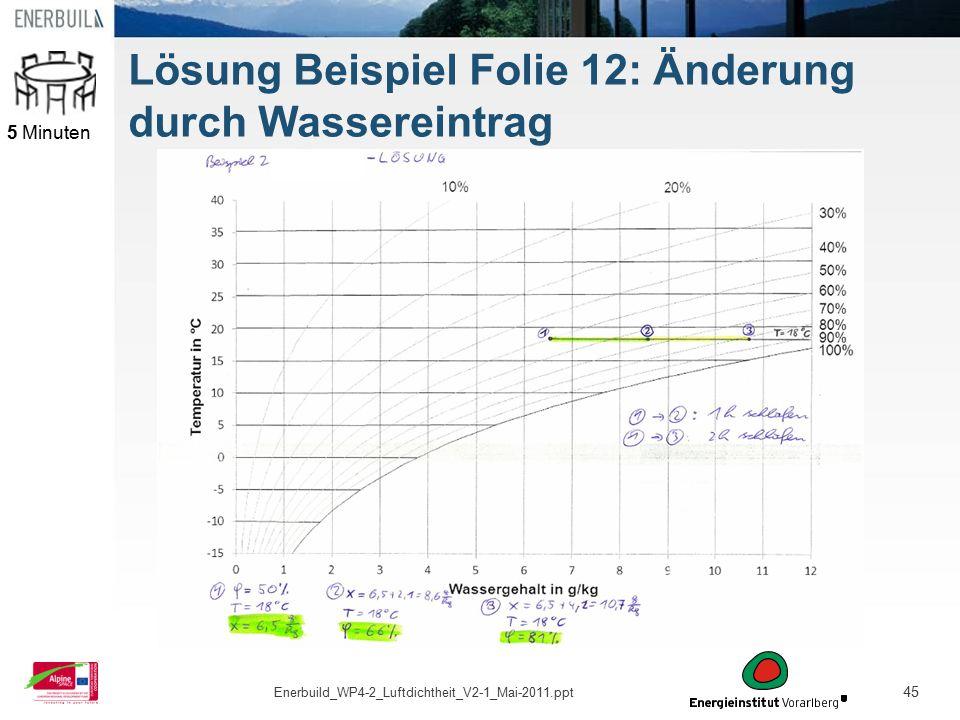 45 Lösung Beispiel Folie 12: Änderung durch Wassereintrag 5 Minuten Enerbuild_WP4-2_Luftdichtheit_V2-1_Mai-2011.ppt