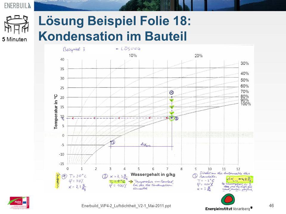 46 Lösung Beispiel Folie 18: Kondensation im Bauteil 5 Minuten Enerbuild_WP4-2_Luftdichtheit_V2-1_Mai-2011.ppt