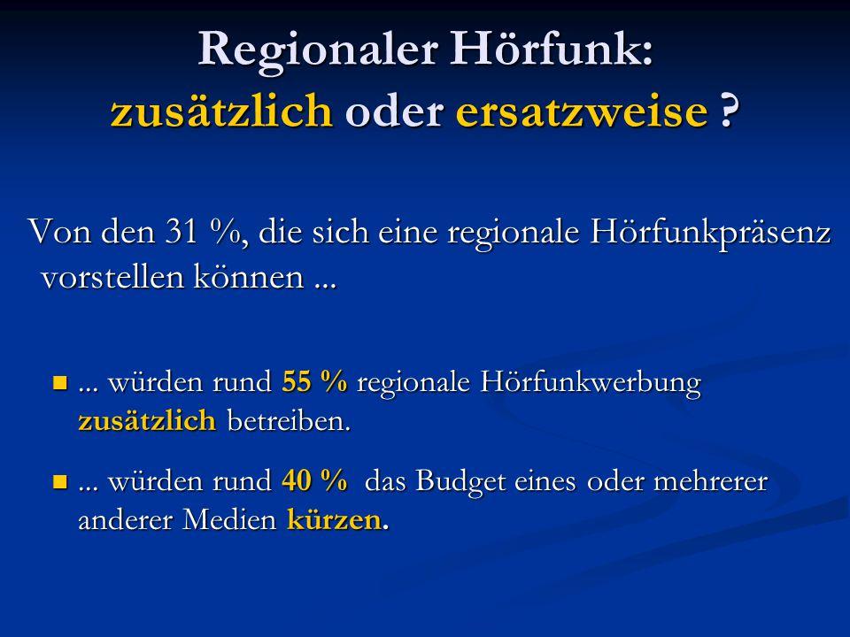 Regionaler Hörfunk: zusätzlich oder ersatzweise ? Von den 31 %, die sich eine regionale Hörfunkpräsenz vorstellen können... Von den 31 %, die sich ein