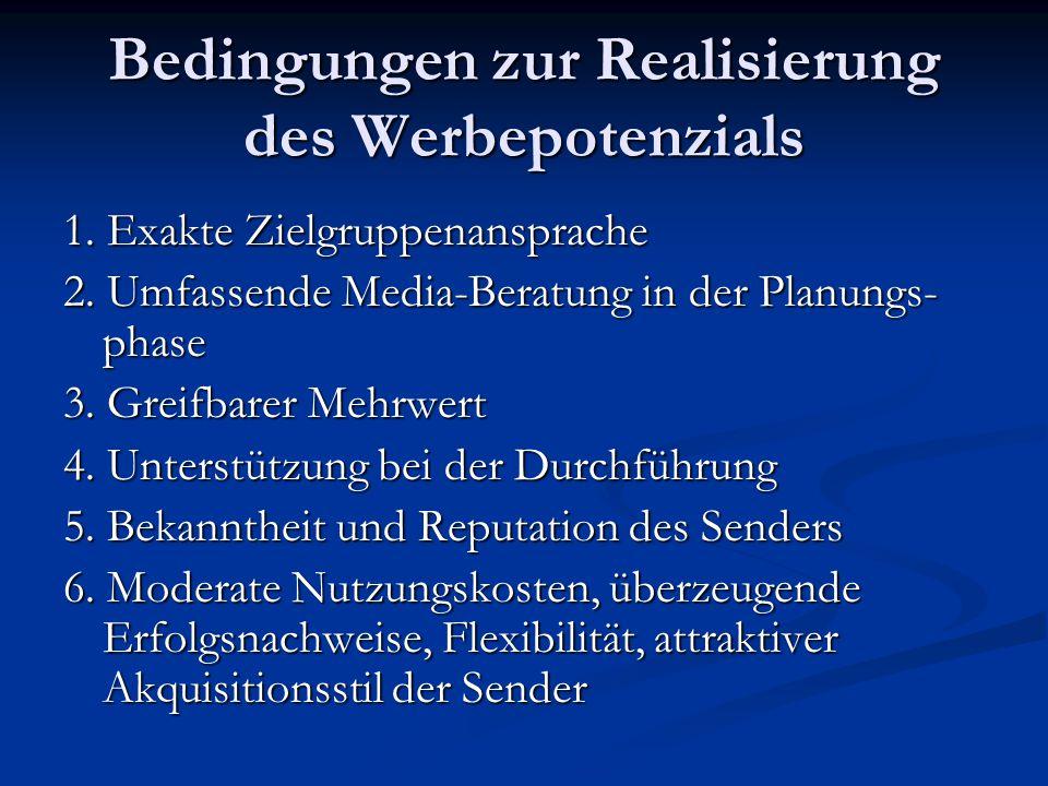 Bedingungen zur Realisierung des Werbepotenzials 1. Exakte Zielgruppenansprache 2. Umfassende Media-Beratung in der Planungs- phase 3. Greifbarer Mehr
