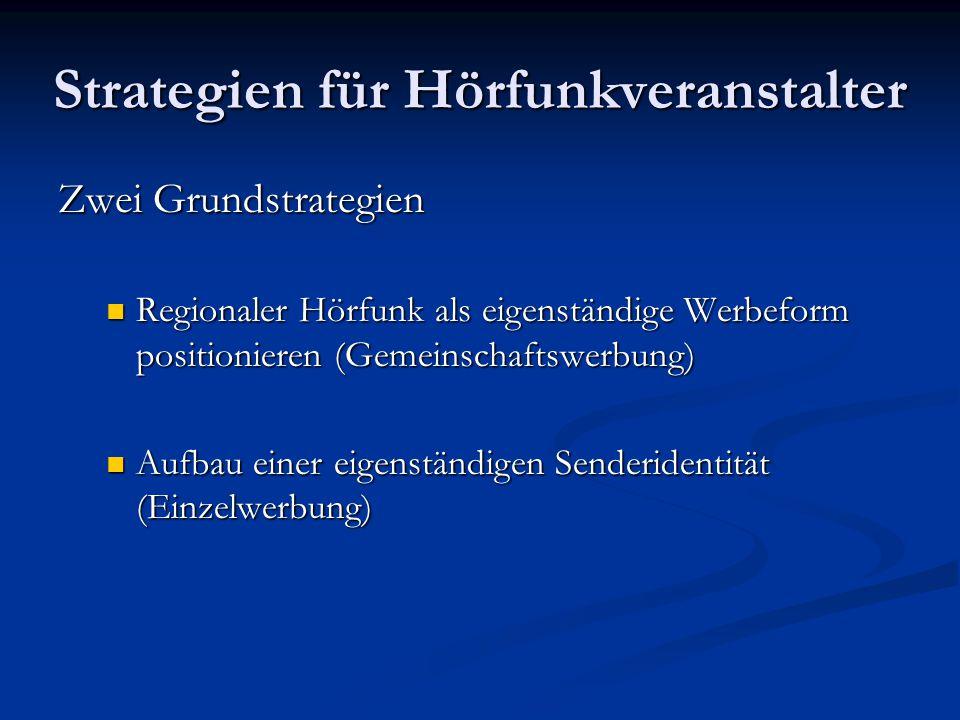 Strategien für Hörfunkveranstalter Zwei Grundstrategien Regionaler Hörfunk als eigenständige Werbeform positionieren (Gemeinschaftswerbung) Regionaler