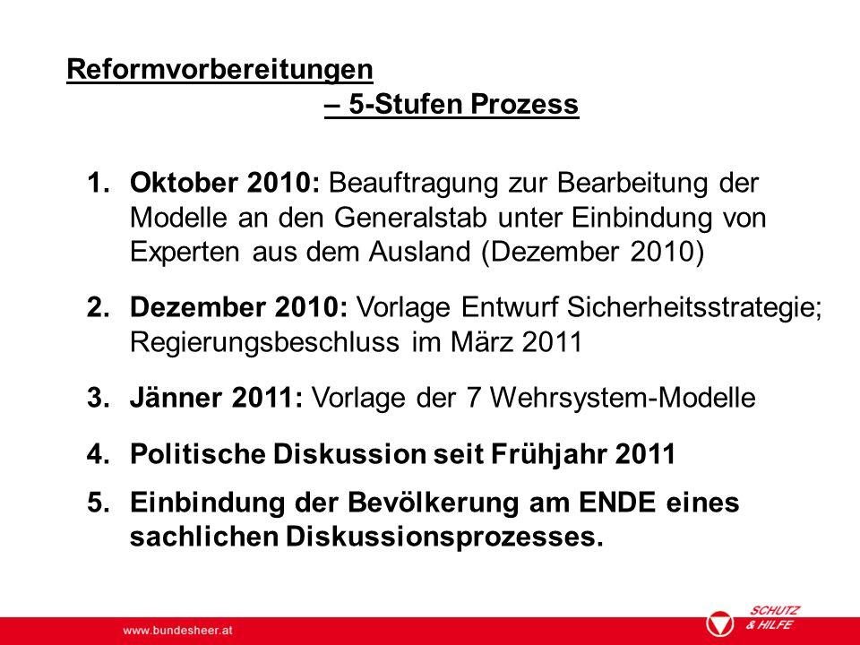 www.bundesheer.at Reformvorbereitungen – 5-Stufen Prozess 1.Oktober 2010: Beauftragung zur Bearbeitung der Modelle an den Generalstab unter Einbindung