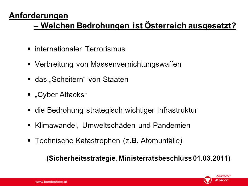 """www.bundesheer.at  internationaler Terrorismus  Verbreitung von Massenvernichtungswaffen  das """"Scheitern"""" von Staaten  """"Cyber Attacks""""  die Bedro"""