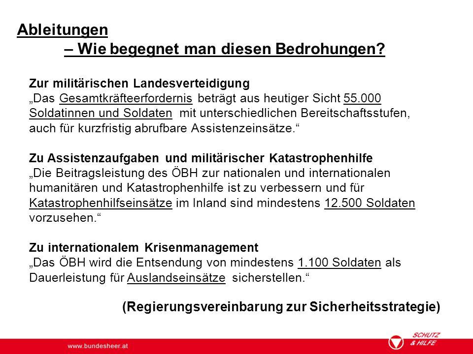 """www.bundesheer.at Ableitungen – Wie begegnet man diesen Bedrohungen? Zur militärischen Landesverteidigung """"Das Gesamtkräfteerfordernis beträgt aus heu"""