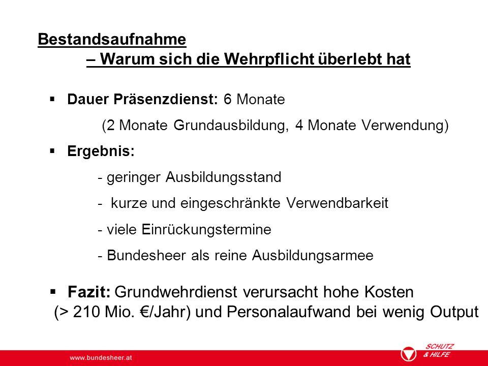 www.bundesheer.at  Dauer Präsenzdienst: 6 Monate (2 Monate Grundausbildung, 4 Monate Verwendung)  Ergebnis: - geringer Ausbildungsstand - kurze und