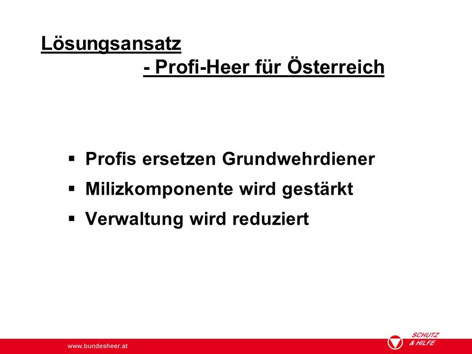 www.bundesheer.at  Profis ersetzen Grundwehrdiener  Milizkomponente wird gestärkt  Verwaltung wird reduziert Lösungsansatz - Profi-Heer für Österre
