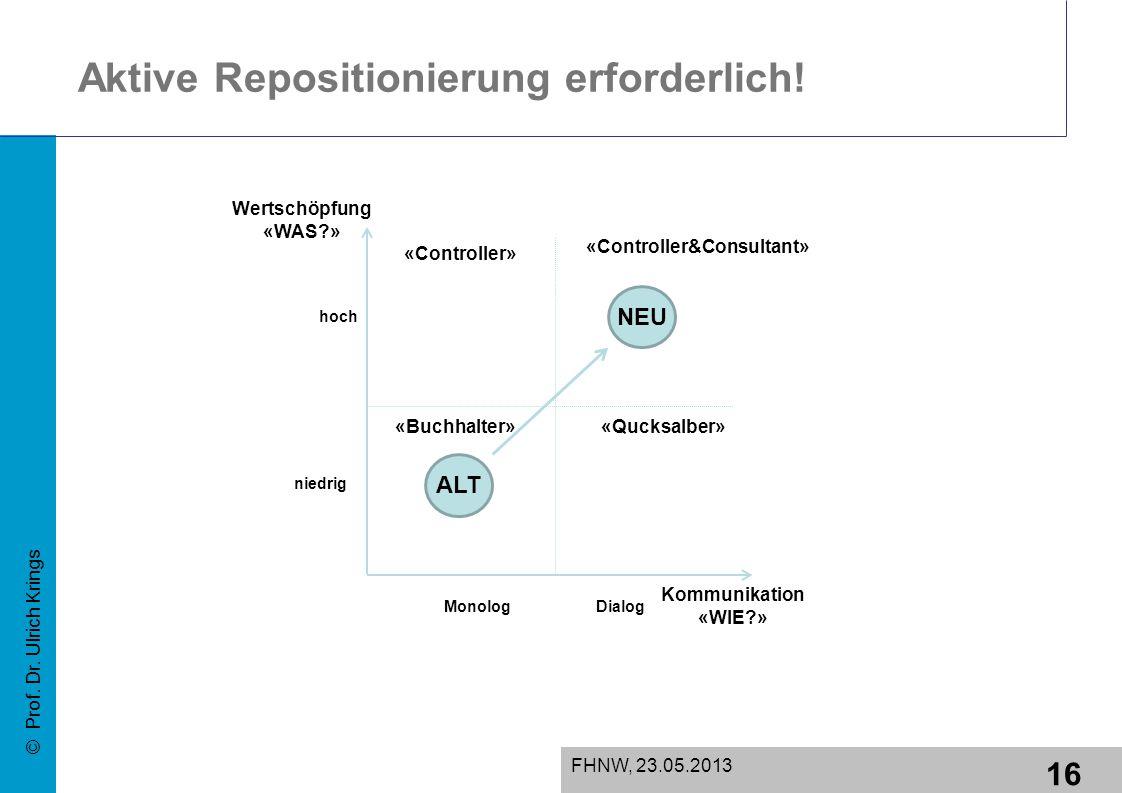 16 FHNW, 23.05.2013 © Prof. Dr. Ulrich Krings Aktive Repositionierung erforderlich.