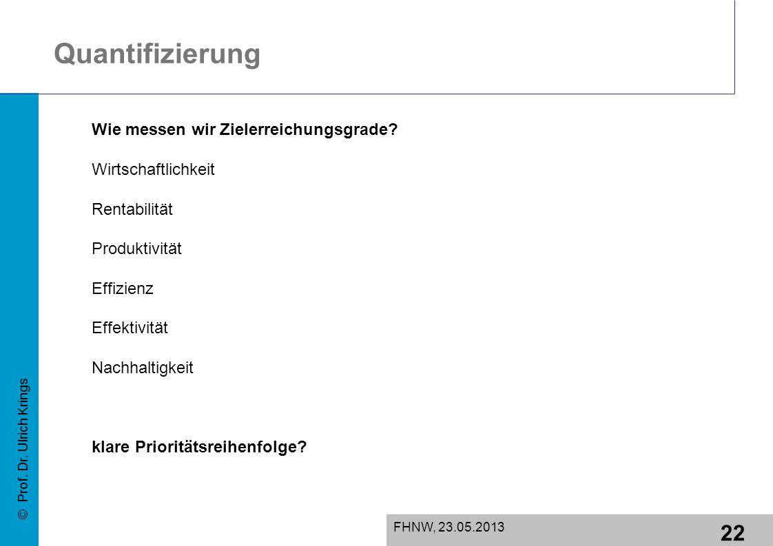 22 FHNW, 23.05.2013 © Prof. Dr. Ulrich Krings Quantifizierung Wie messen wir Zielerreichungsgrade.