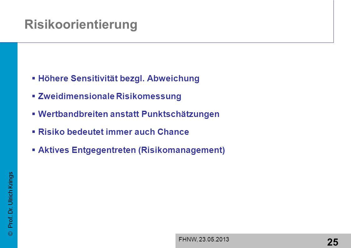 25 FHNW, 23.05.2013 © Prof. Dr. Ulrich Krings Risikoorientierung  Höhere Sensitivität bezgl.