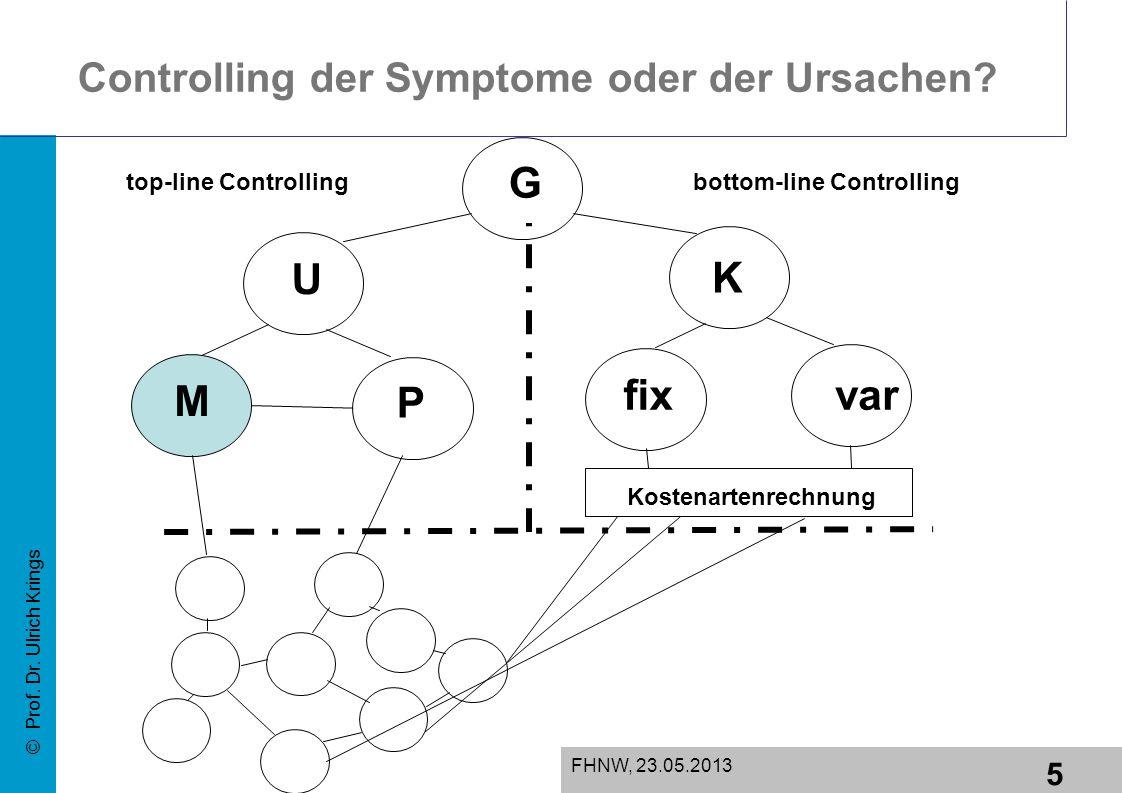 5 FHNW, 23.05.2013 © Prof. Dr. Ulrich Krings Controlling der Symptome oder der Ursachen.