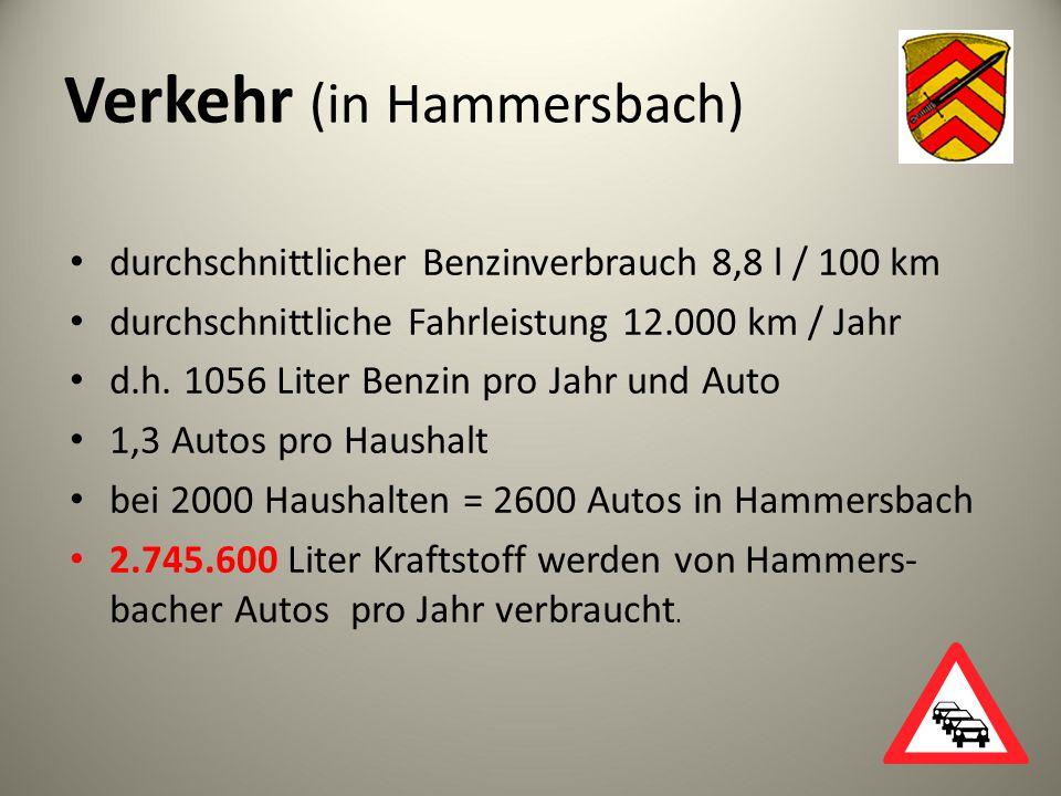 Verkehr (in Hammersbach) durchschnittlicher Benzinverbrauch 8,8 l / 100 km durchschnittliche Fahrleistung 12.000 km / Jahr d.h. 1056 Liter Benzin pro