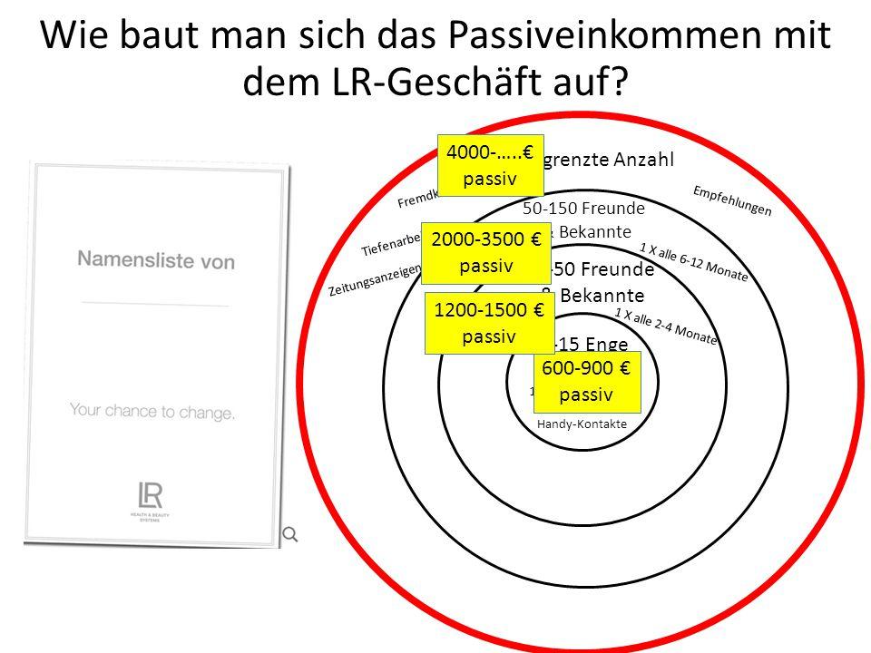 Wie baut man sich das Passiveinkommen mit dem LR-Geschäft auf? 10-15 Enge Freunde 1 X Woche Kontakt Aktive Handy-Kontakte 20-50 Freunde & Bekannte 1 X