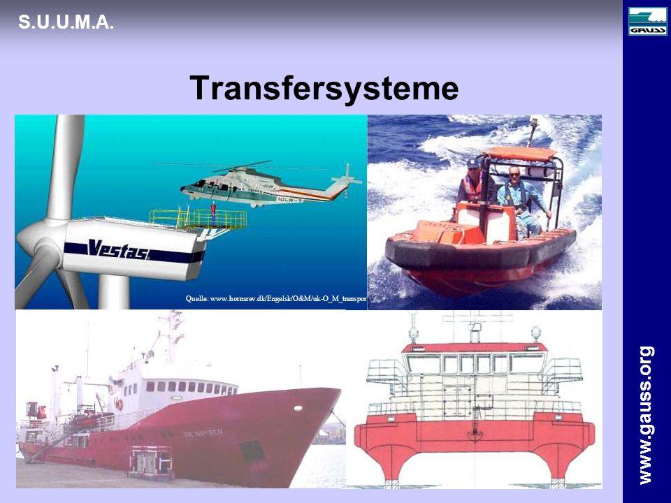 www.gauss.org S.U.U.M.A. Transfersysteme Quelle: www.hornsrev.dk/Engelsk/O&M/uk-O_M_transport.htm